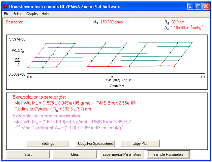 image of Zimm plot software