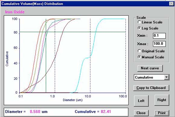 image of comparison of cumulative volume distribution