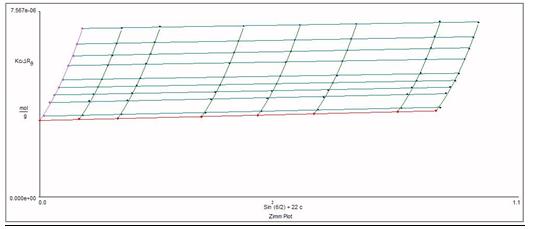 image of zimm plot