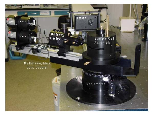 image of BI-9000AT
