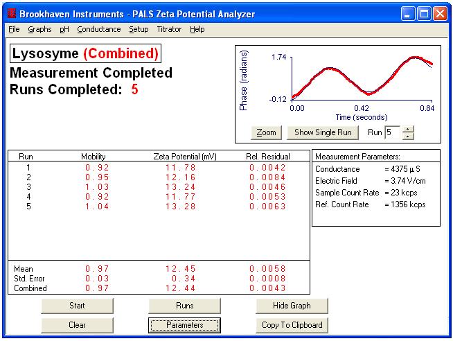 image of phase analysis software