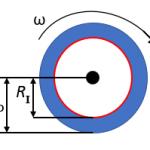 disc centrifuge sedimentometry diagram illustration