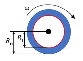 disc centrifuge x-ray sedimentometry illustration