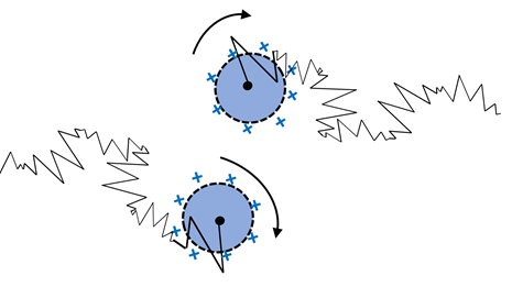 particle surface charge