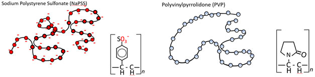 flexible polymers