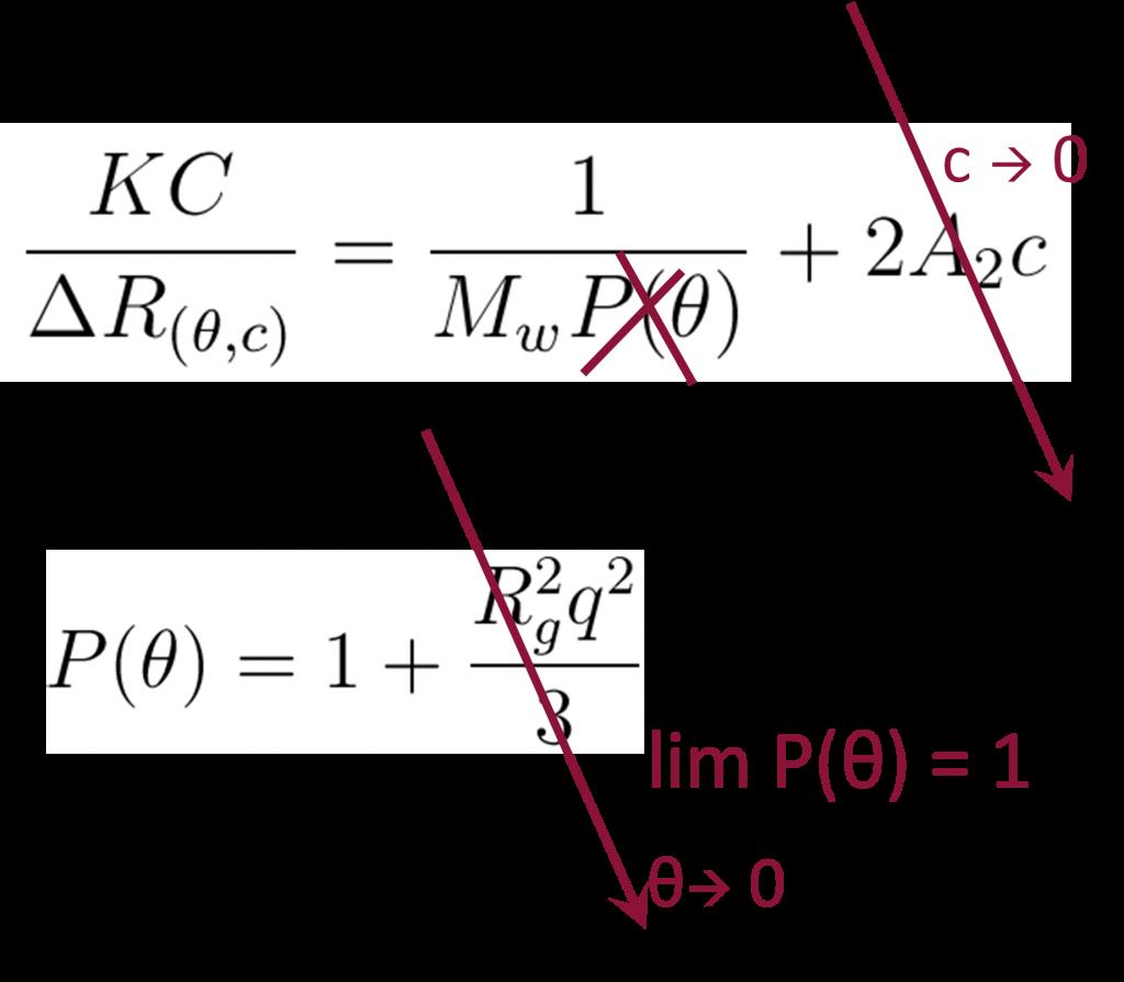 sls equation 3